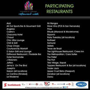 2016 Trinidad Restaurant Week - Participating Restaurants